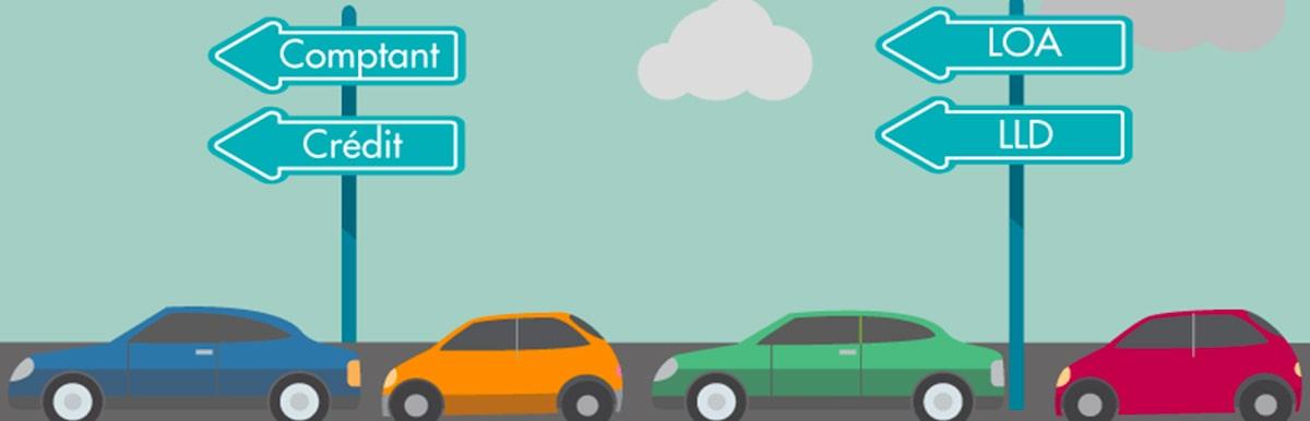 Les solutions de financement pour votre voiture chez Click&Lease